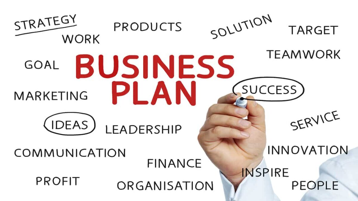 Your New Business Start Up Plan?